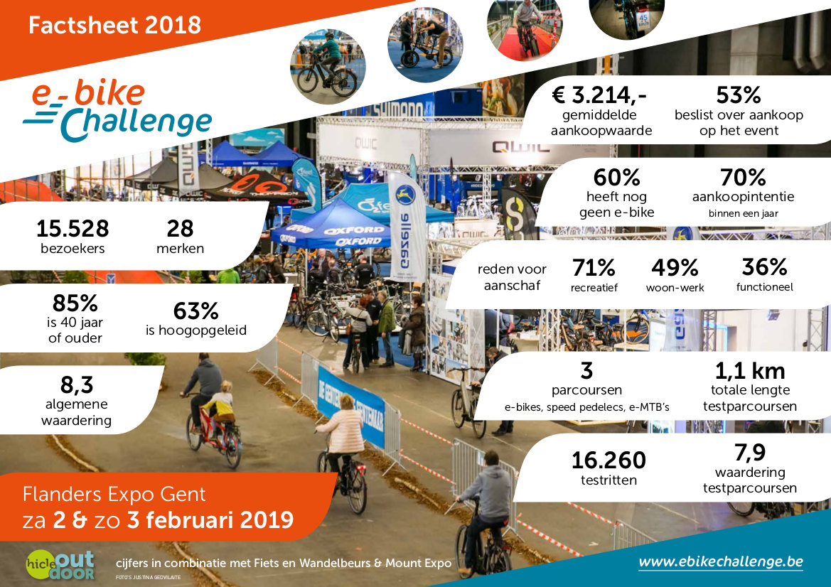 Factsheet E-bike Challenge Nederlands
